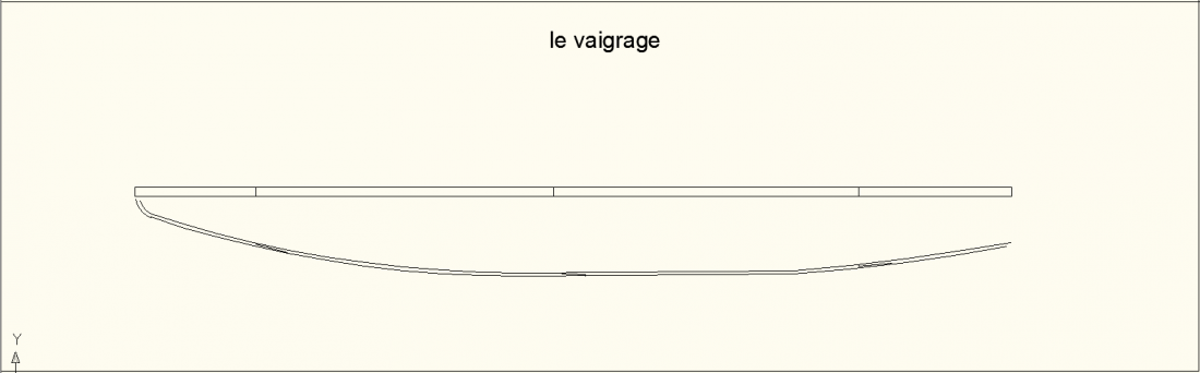 vaigrages